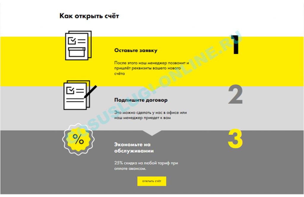 Райффайзенбанк: открыть расчетный счет для ООО