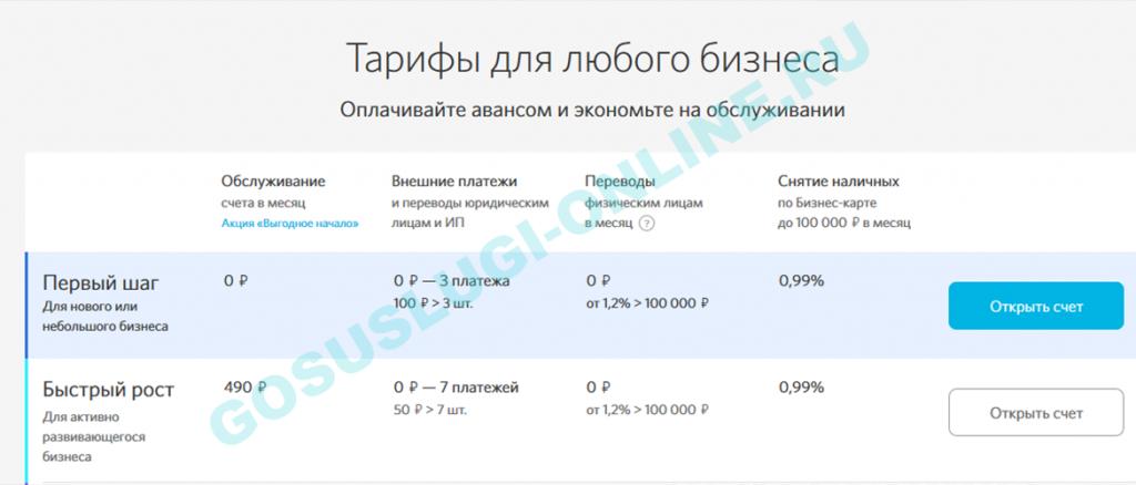 Банк Открытие: расчетный счет для ИП