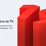 Альфа-банк: тарифы на расчетный счет для ИП